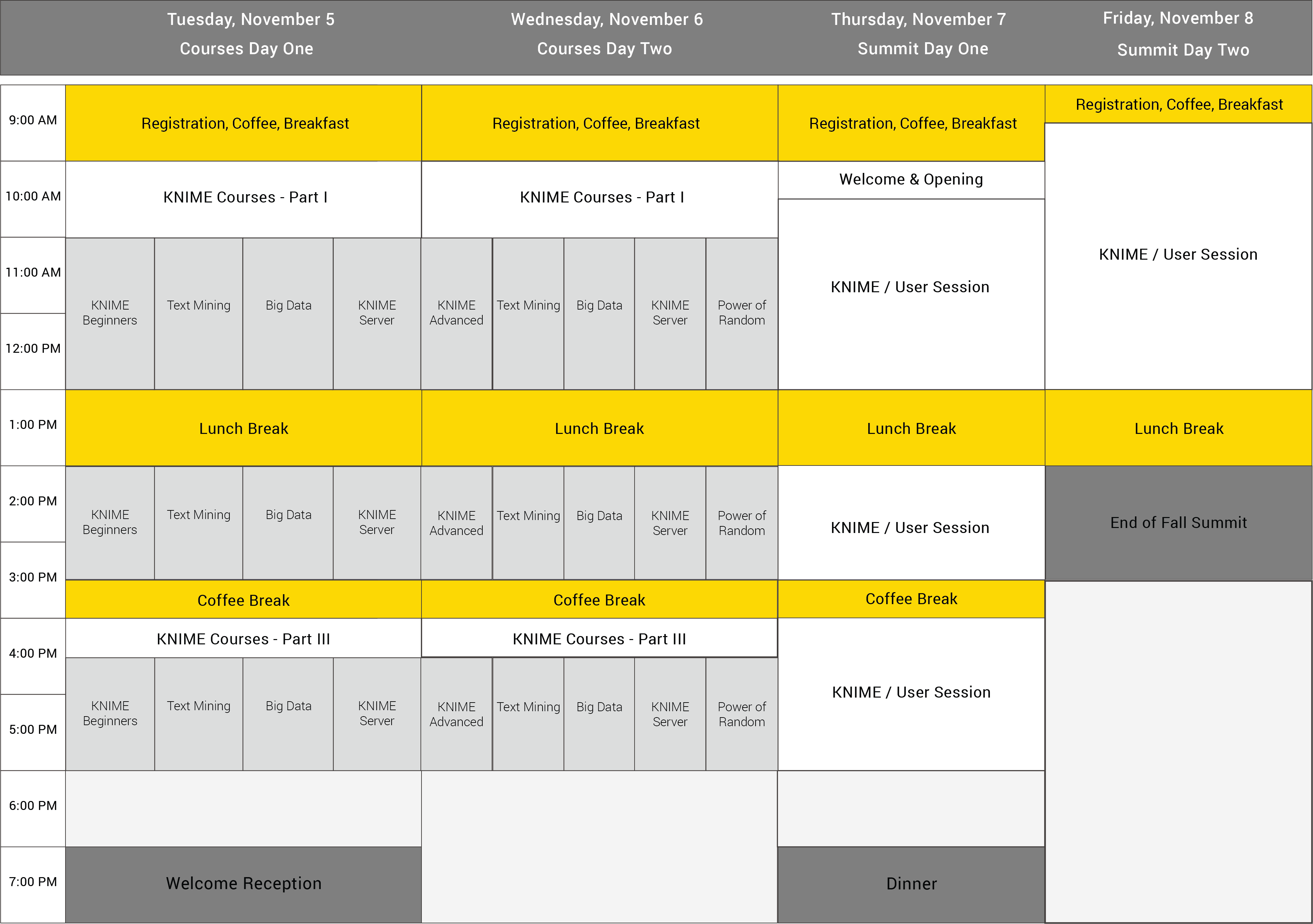 KNIME Fall Summit 2019 Agenda Overview