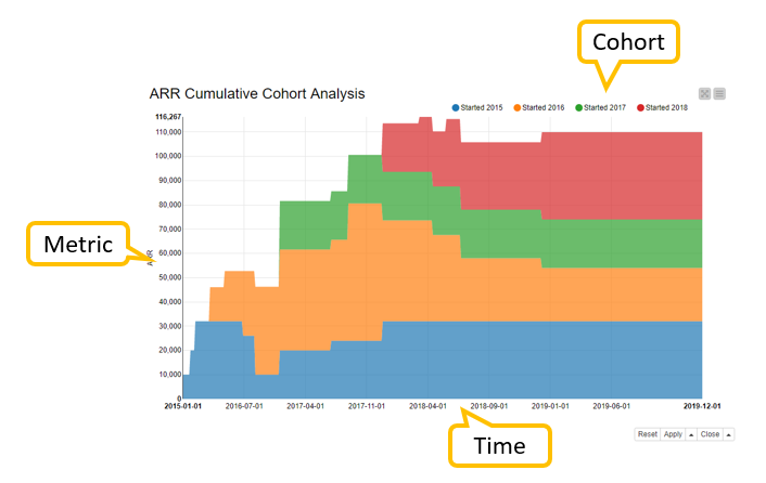 Seeing the Forest for the Trees - Cohort Analysis   KNIME