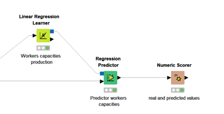 Data Science in the Automotive Industry