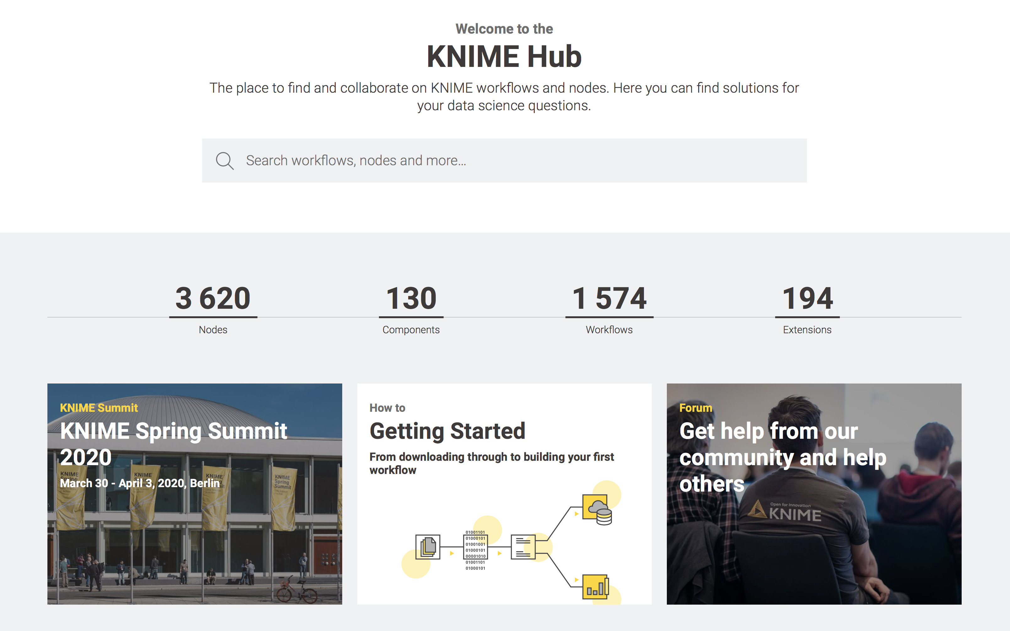 The KNIME Hub
