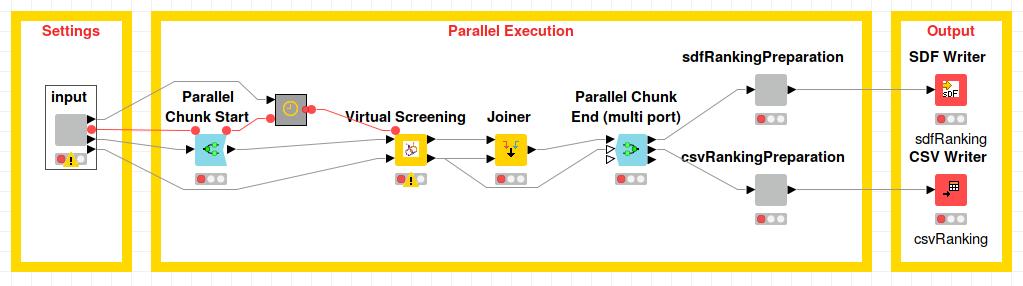 Virtual Screening Pharmacelera