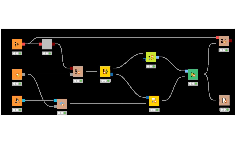 workflow big data
