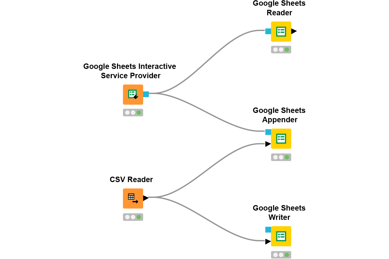 workflow integration google sheets