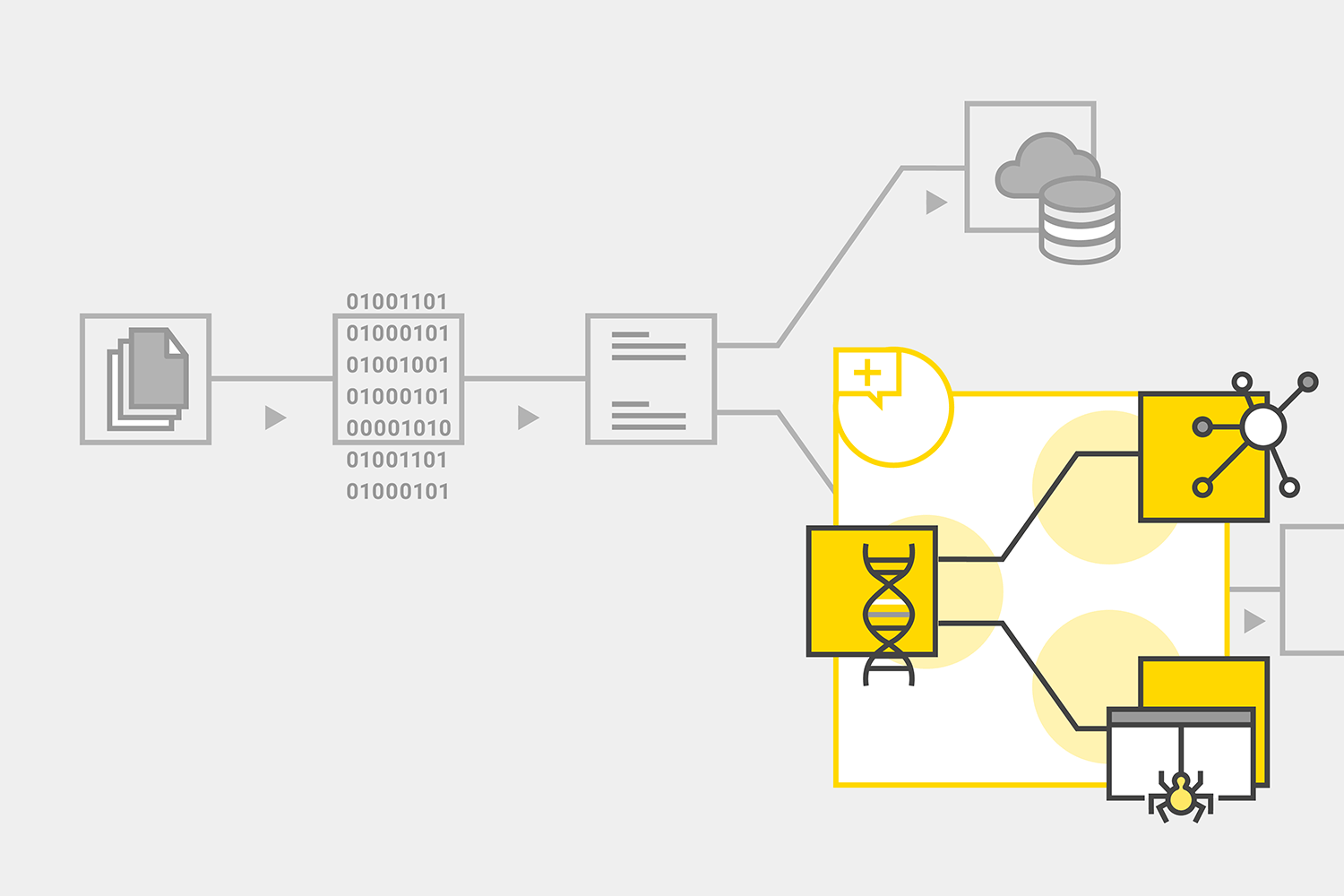 KNIME Community Extensions | KNIME