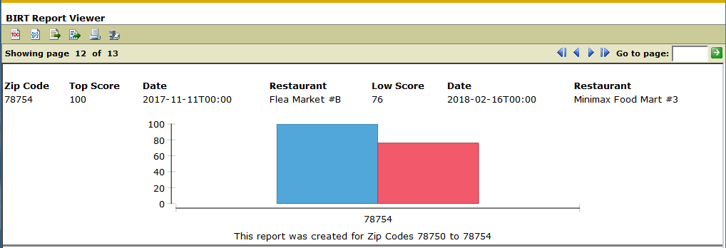 Advanced Reports in BIRT | KNIME