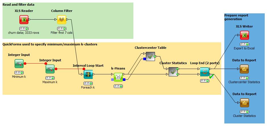 Analyzing Customer Churn using Azure Machine Learning