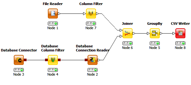 Examples | KNIME