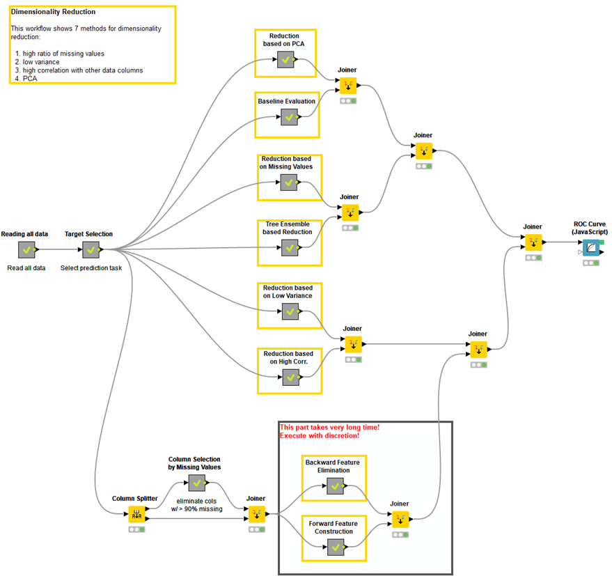 KNIME Dimensionality Reduction
