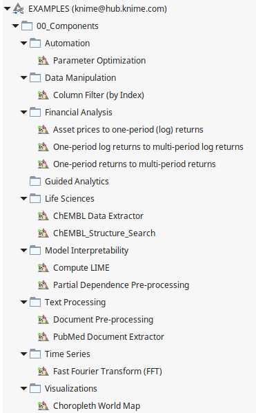 Components on EXAMPLES in KNIME Analytics Platform