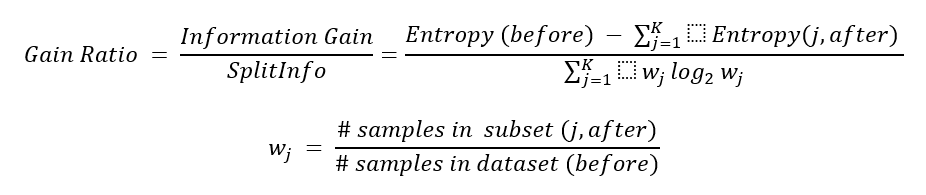 From a single decision tree to a random forest