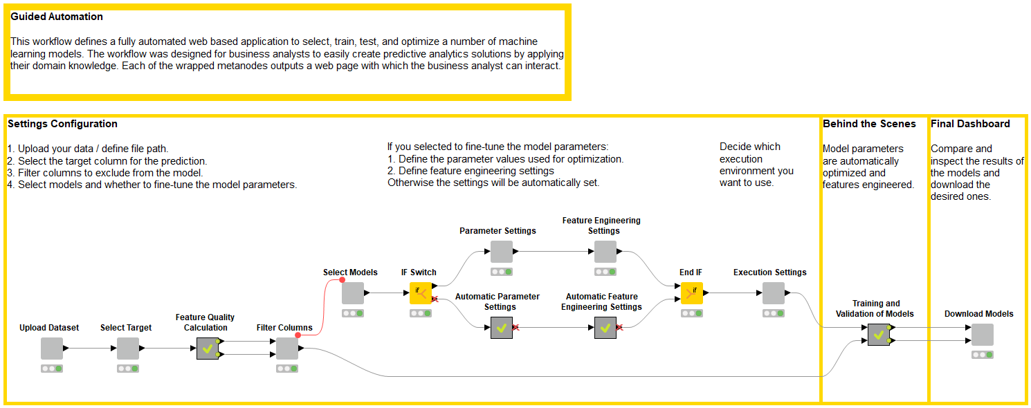Guided Automation for Machine Learning, Part II | KNIME