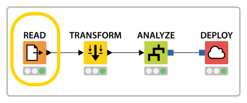 Chapter 2  Data Access | KNIME