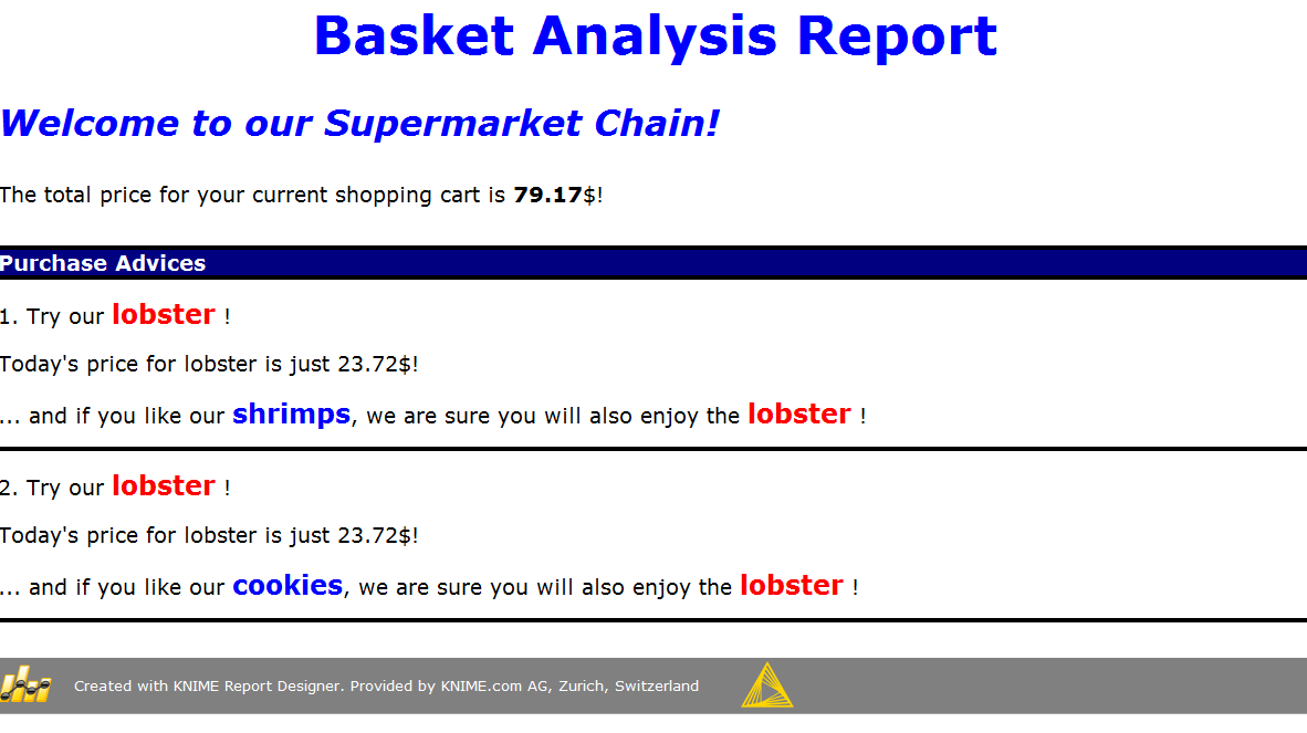 Market Basket Analysis and Recommendation Engines | KNIME
