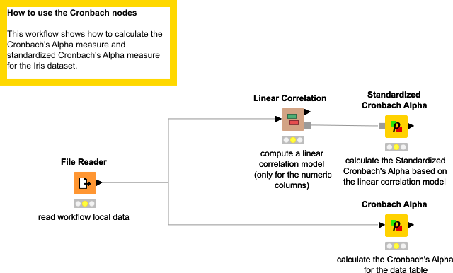 Calculating the Cronbach Alpha