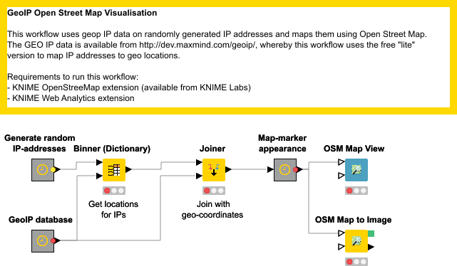 GeoIP Visualization using Open Street Map (OSM)
