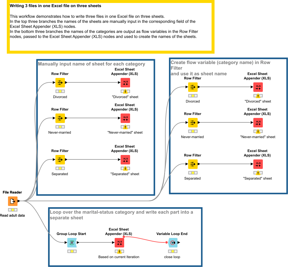 Multiple Sheet in one Excel File | KNIME