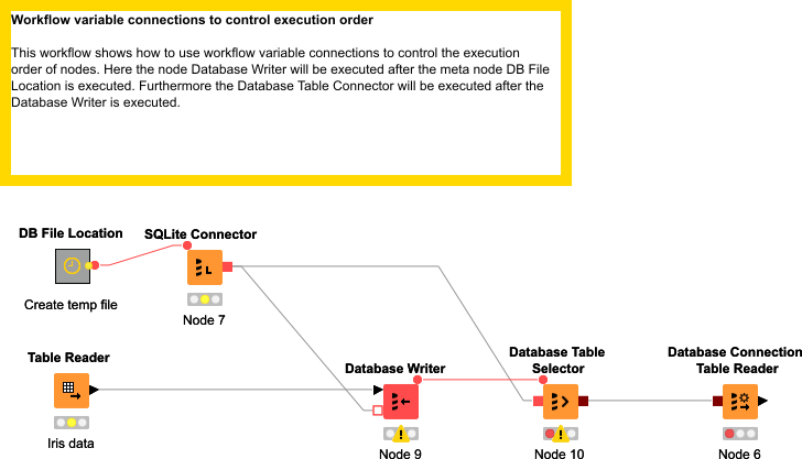 Using Flow Variables to control Execution Order