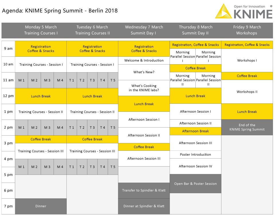 knime-spring-summit-2018-agenda