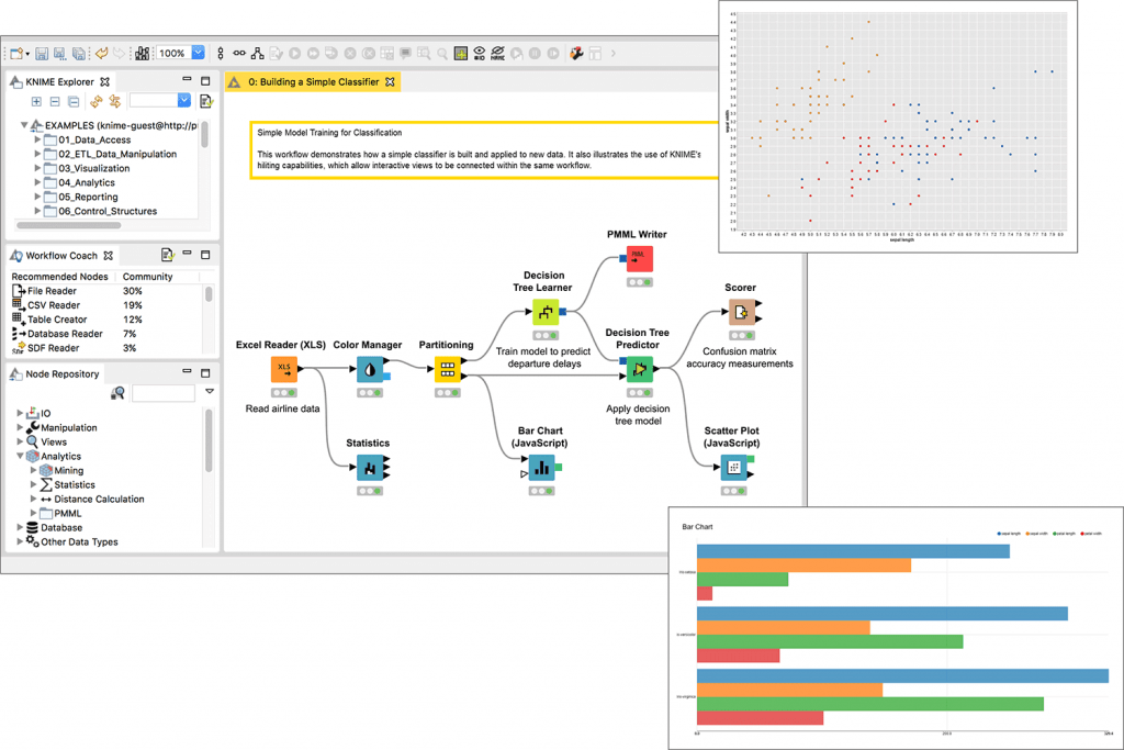 knime-analytics-platform-open-source-data-analytics