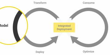 Integrated Deployment - Continuous Deployment