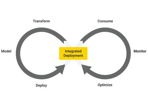 KNIME-Integrated-Deployment-Key-Graphic-Web