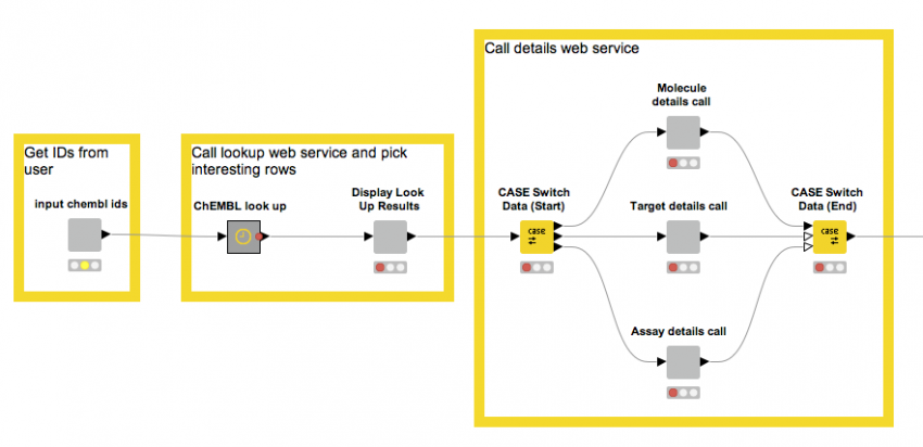 A RESTful way to find and retrieve data | KNIME