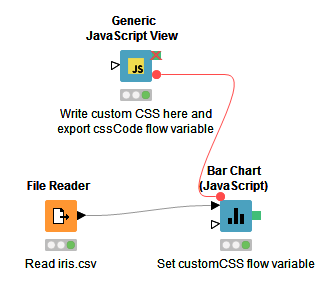 CSS styling for JavaScript views and Quickform nodes | KNIME