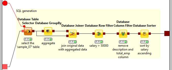 Hive execution engine comparison with the KNIME Analytics