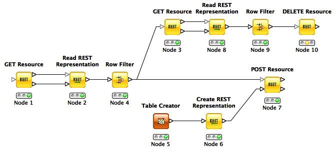 Step 7: DELETE a resource   KNIME
