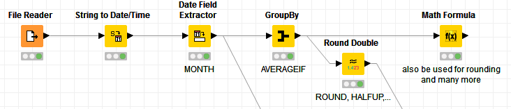 Migrating from Excel to KNIME Analytics Platform   KNIME