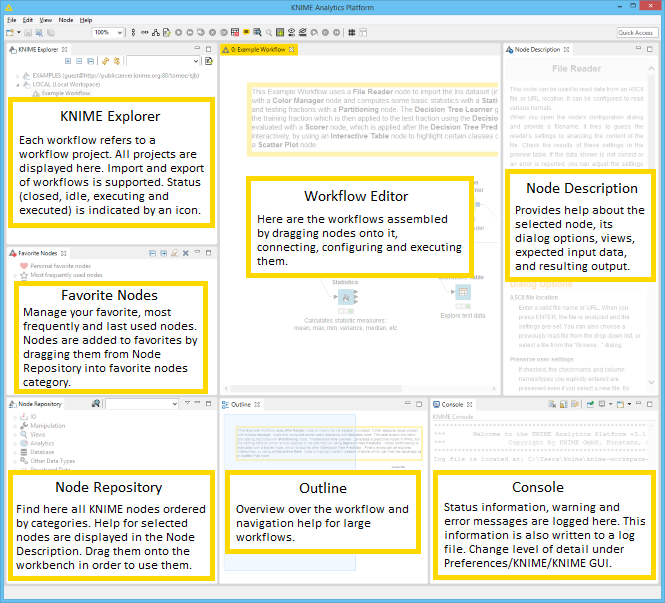 KNIME Workbench overview