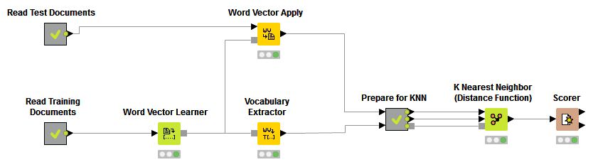 Deeplearning4J - Text Processing | KNIME
