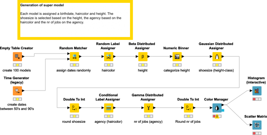 Data generation model example | KNIME