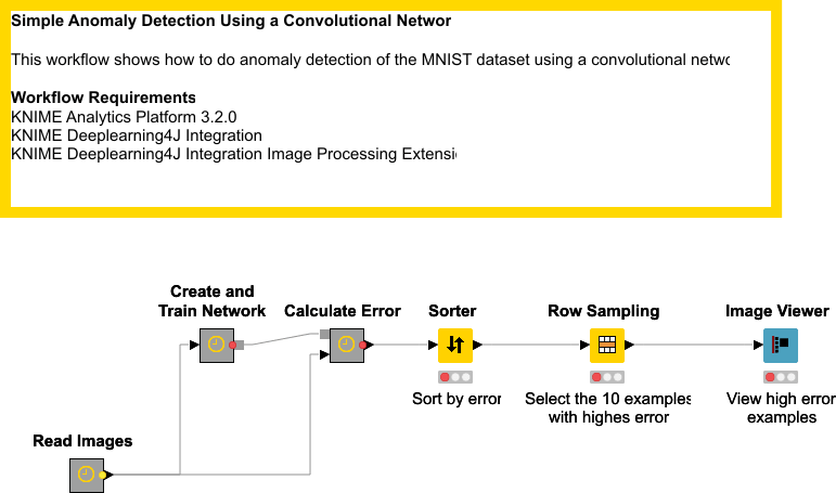Simple Anomaly Detection Using A Convolutional Net