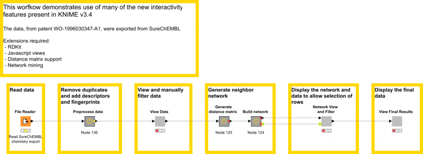 Tarceva neighbor network from SureChEMBL