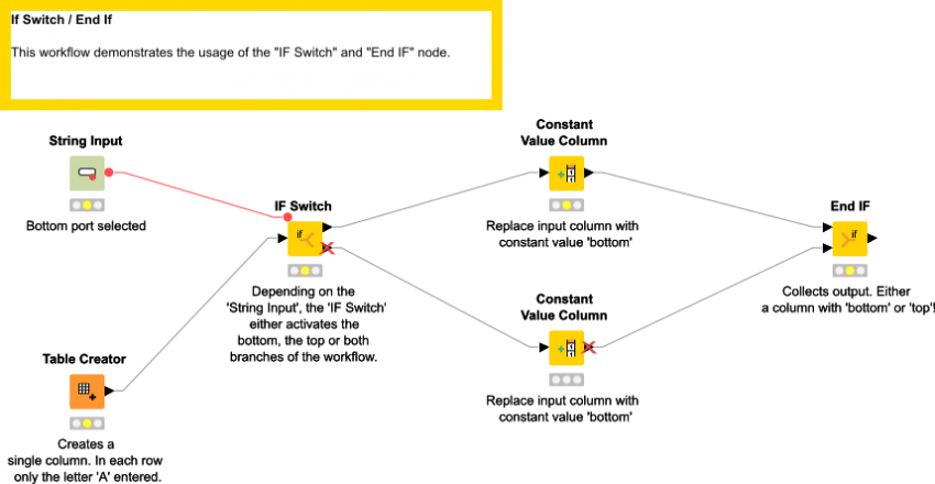 Switches | KNIME