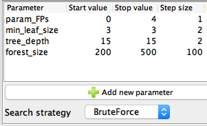 Stuck in the Nine Circles of Hell? Try Parameter