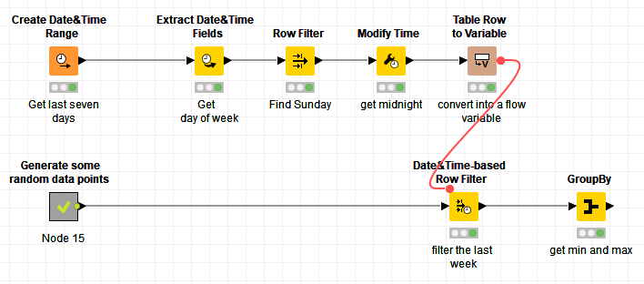 The new Date & Time Integration | KNIME