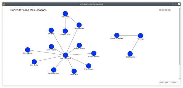 Neo4j integration in KNIME