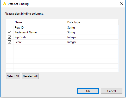 Getting Started with BIRT in KNIME | KNIME