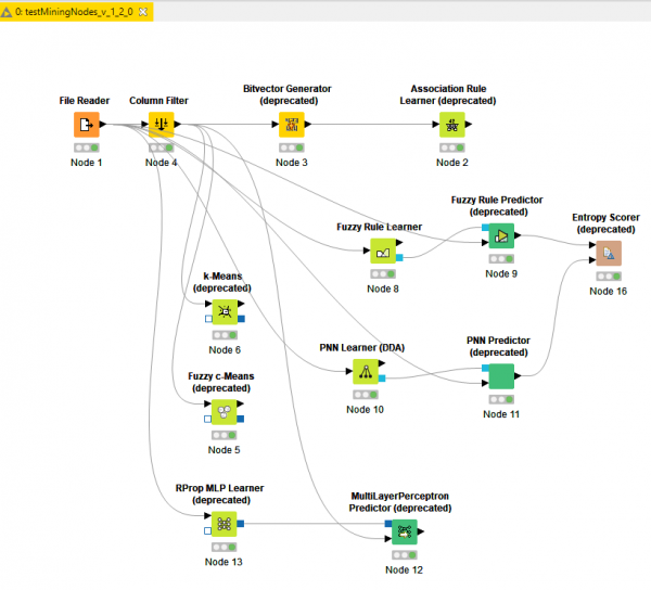 Running a 1.2.0 Workflow in KNIME 3.6.0.