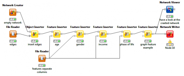 Social Network Analysis Knime