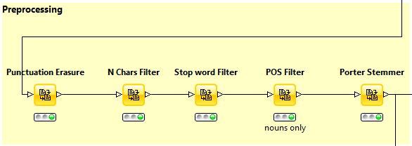 Preprocessing | KNIME