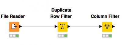 KNIME Analytics Platform 4.0 Whats New Duplicate Row Filter