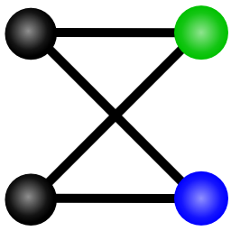 internal representation of a multi graph