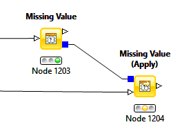 PMML based Missing Value nodes