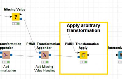 PMML Transformation Applier