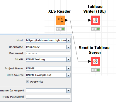 What's New in KNIME Analytics Platform 3 2, KNIME Server 4 3