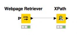 KNIME Analytics Platform Webpage Retrieverノード