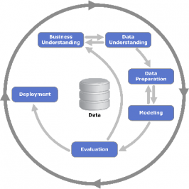 crisp_dm_figure_data_science_knime